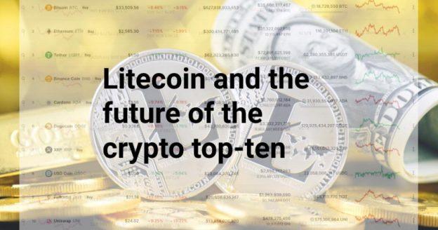 Twitter (NYSE:TWTR), Tesla Motors, Inc. (NASDAQ:TSLA) - Litecoin Dan Masa Depan Crypto Top 10